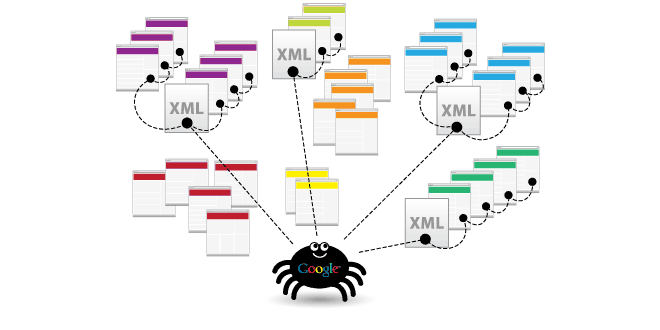 Benefits Of Having XML Sitemap in Website - Webplanners